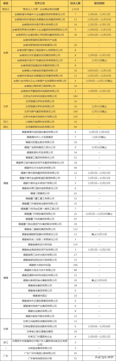 中建深圳装饰有限公司