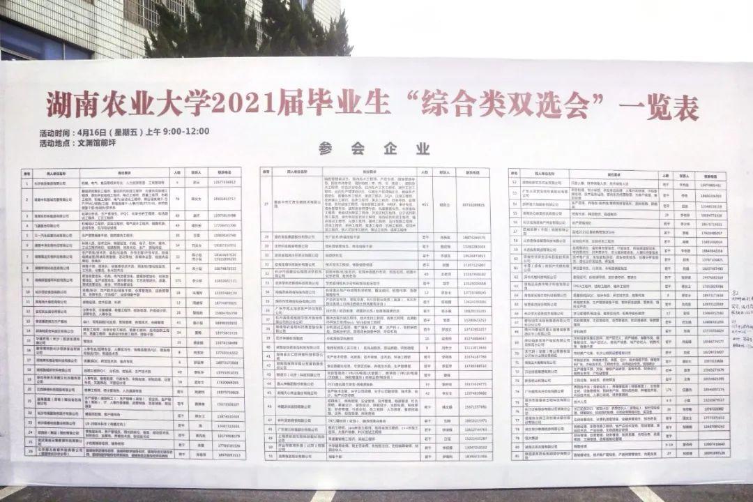 湖南农业大学综合类双选会顺利举行